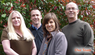 Our Real-Estate Appraiser Team
